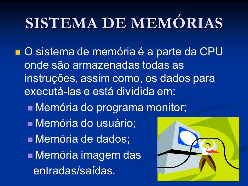 SISTEMA DE MEMÓRIAS