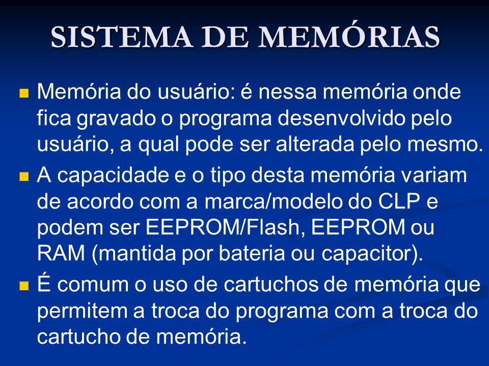 SISTEMA DE MEMÓRIAS Memória do usuário: é nessa memória onde fica gravado o programa desenvolvido pelo usuário, a qual pode ser alterada pelo mesmo.