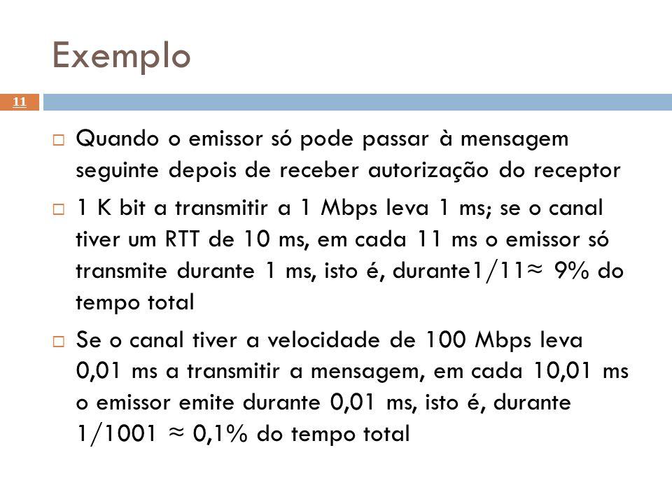 Exemplo Quando o emissor só pode passar à mensagem seguinte depois de receber autorização do receptor.