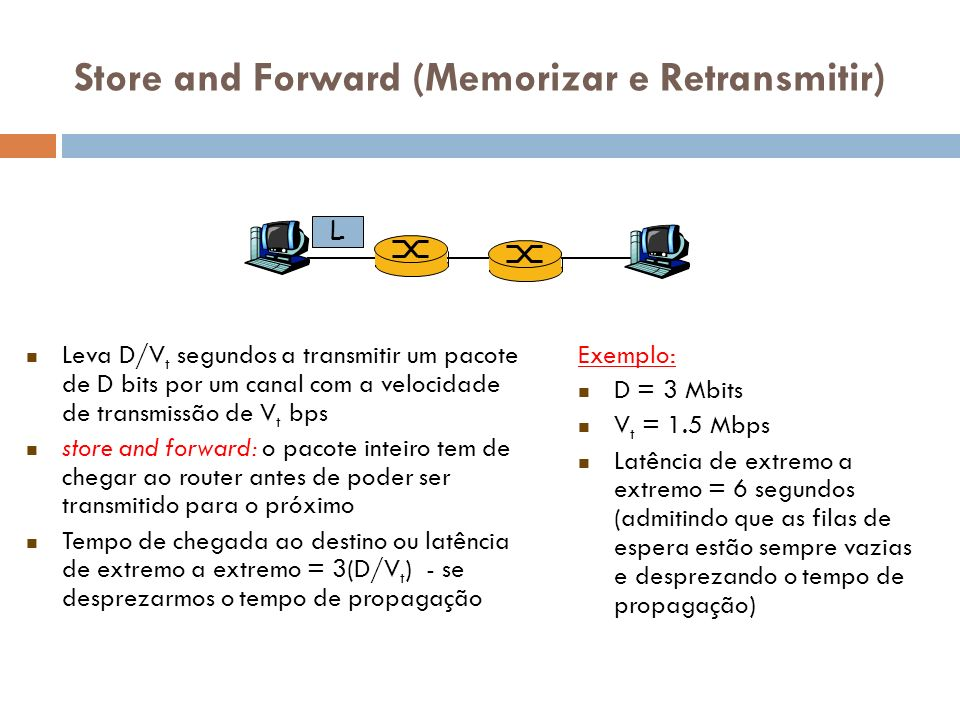 Store and Forward (Memorizar e Retransmitir)