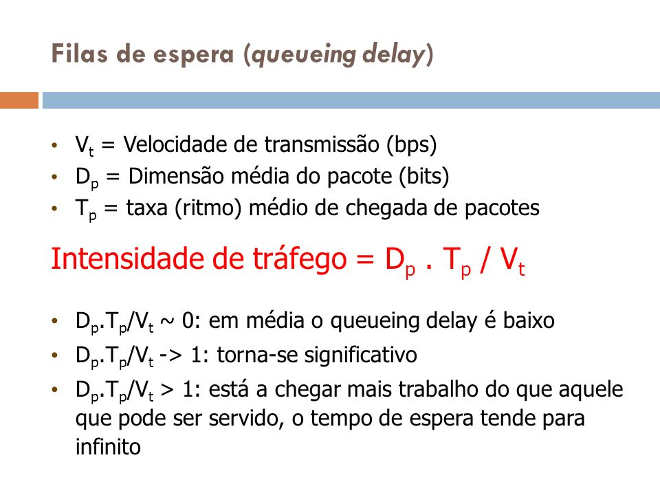 Filas de espera (queueing delay)