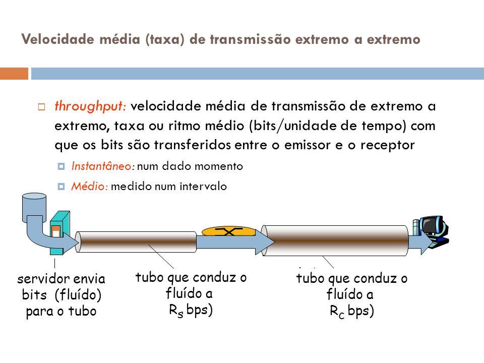Velocidade média (taxa) de transmissão extremo a extremo