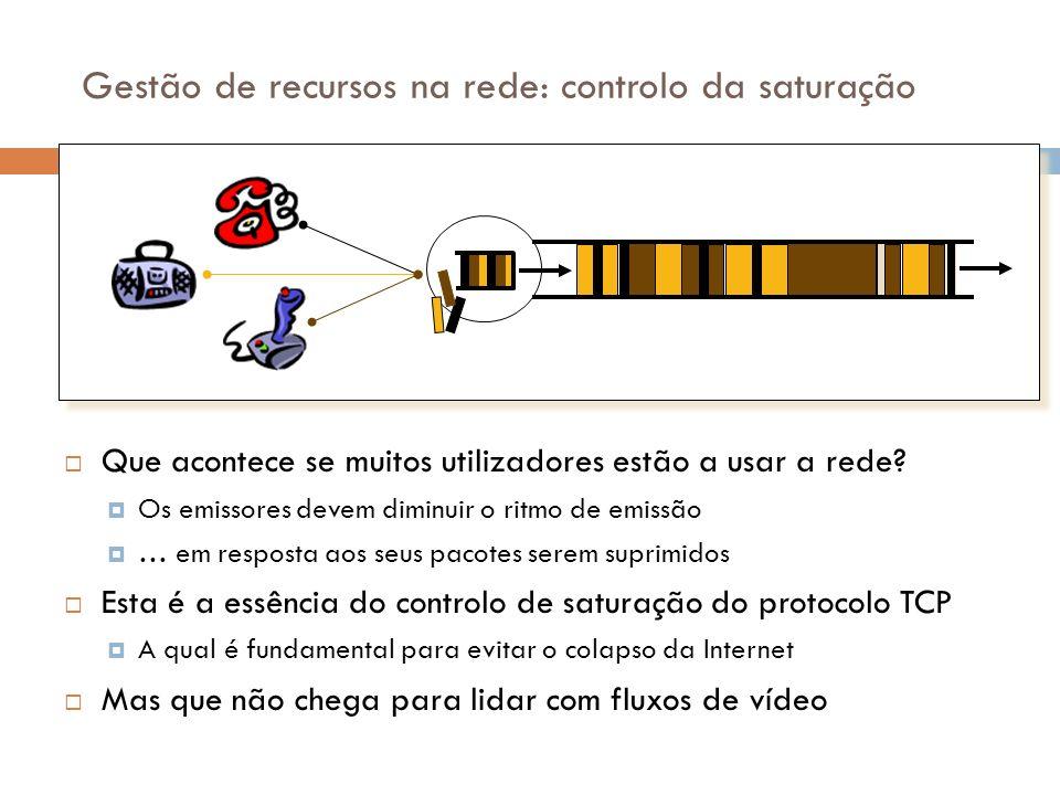 Gestão de recursos na rede: controlo da saturação