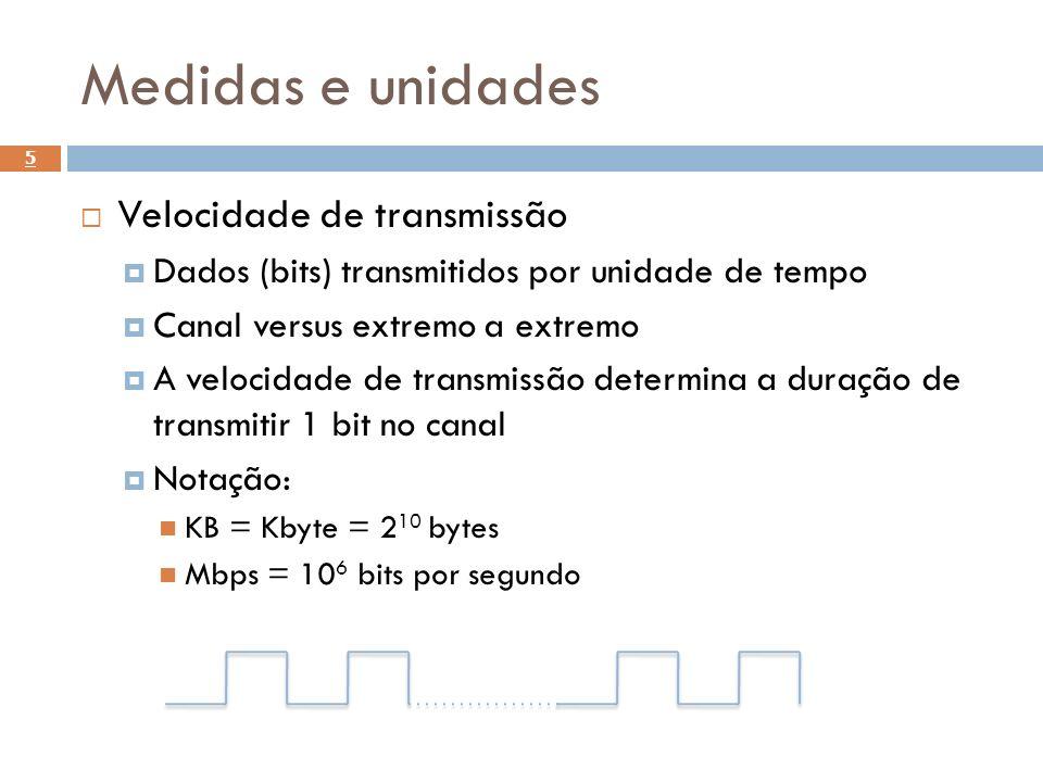 Medidas e unidades Velocidade de transmissão