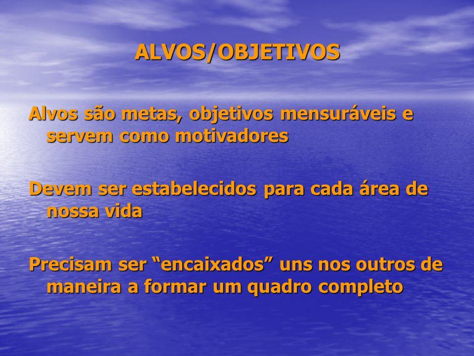 ALVOS/OBJETIVOS