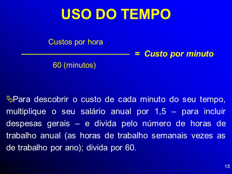 USO DO TEMPO = Custo por minuto