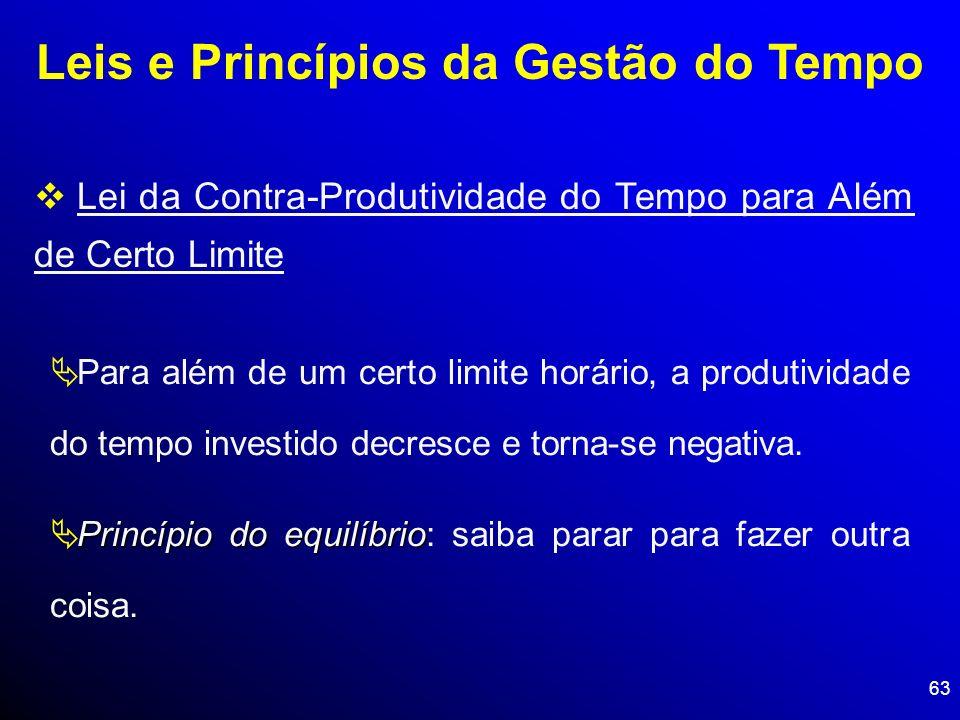 Leis e Princípios da Gestão do Tempo