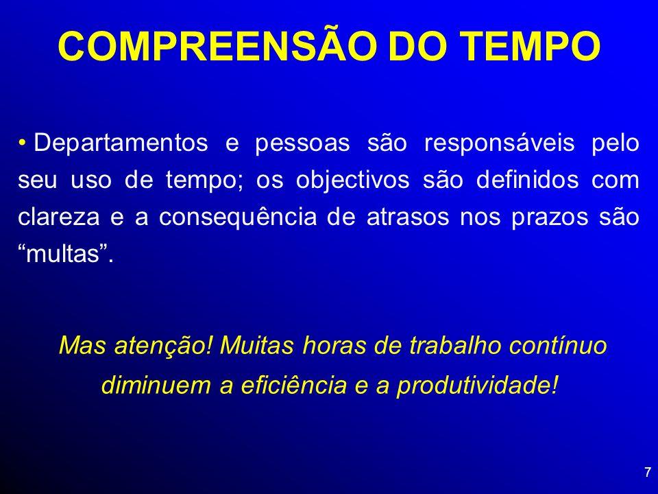 COMPREENSÃO DO TEMPO