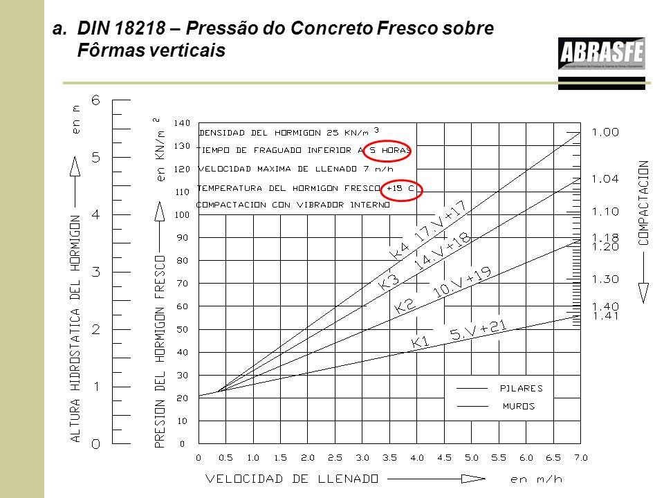 DIN 18218 – Pressão do Concreto Fresco sobre Fôrmas verticais