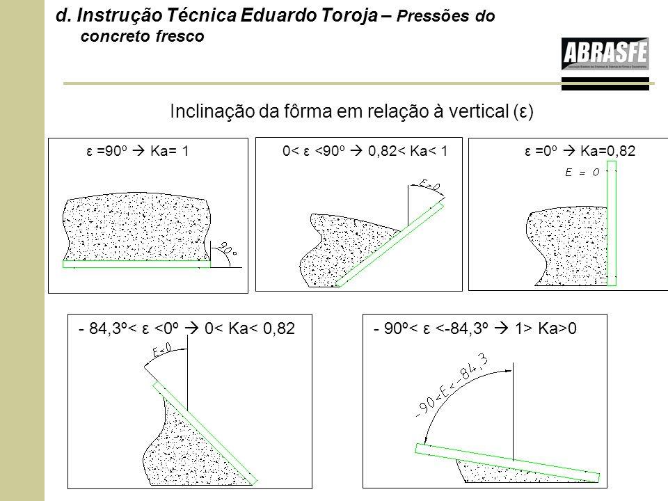 Inclinação da fôrma em relação à vertical (ε)