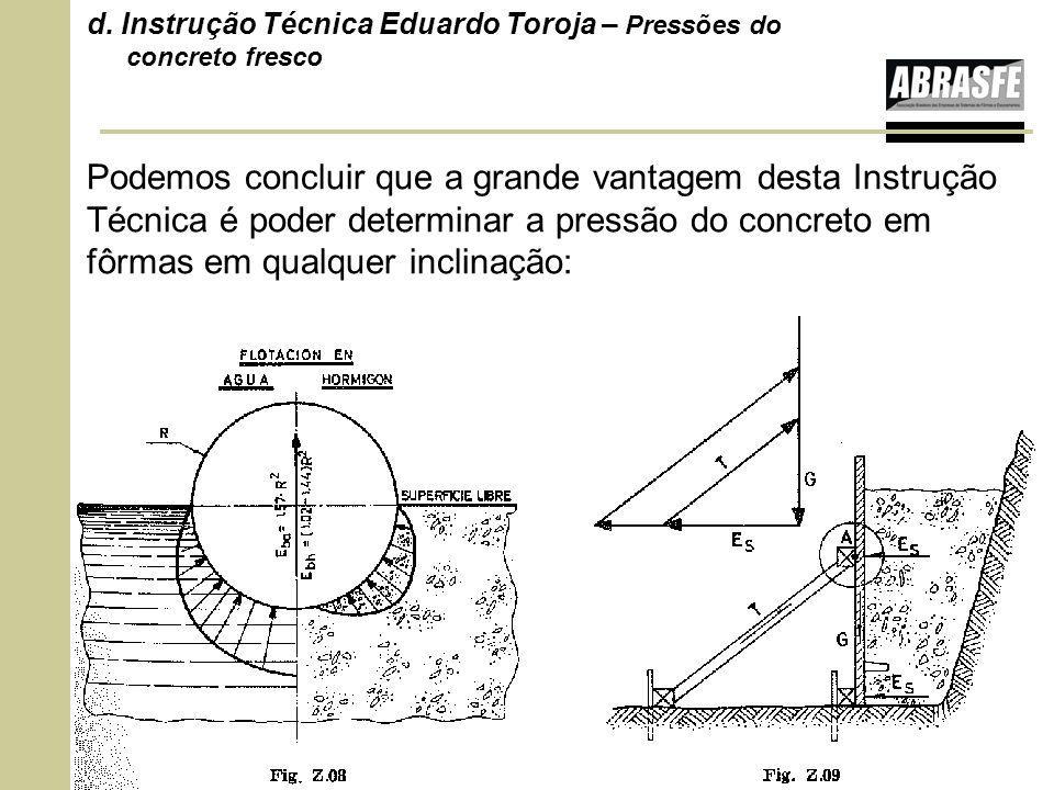 d. Instrução Técnica Eduardo Toroja – Pressões do concreto fresco