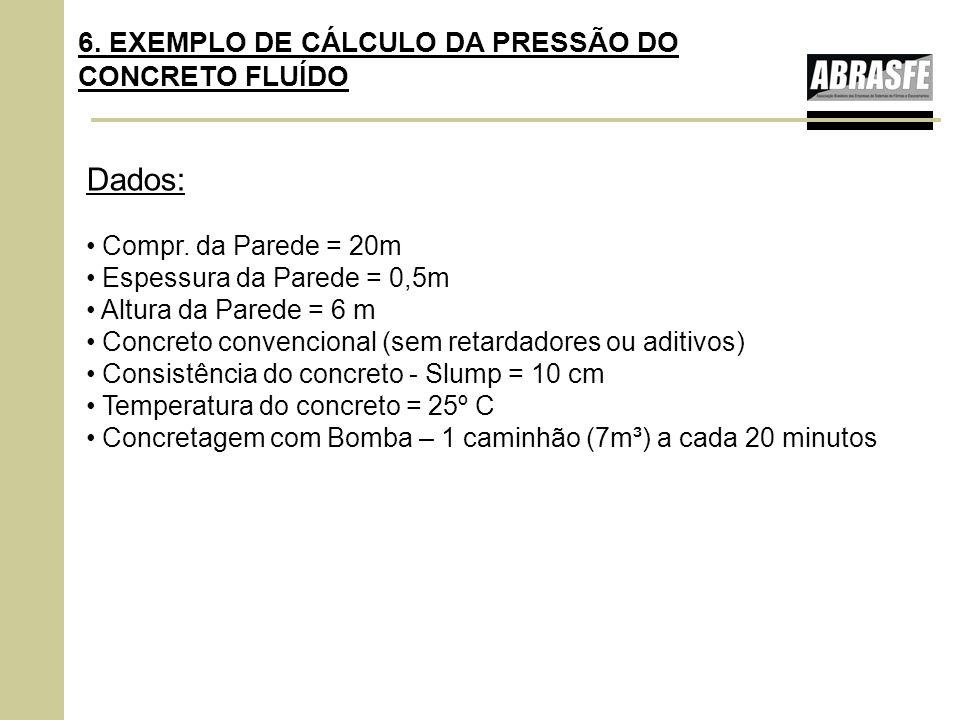 Dados: 6. EXEMPLO DE CÁLCULO DA PRESSÃO DO CONCRETO FLUÍDO