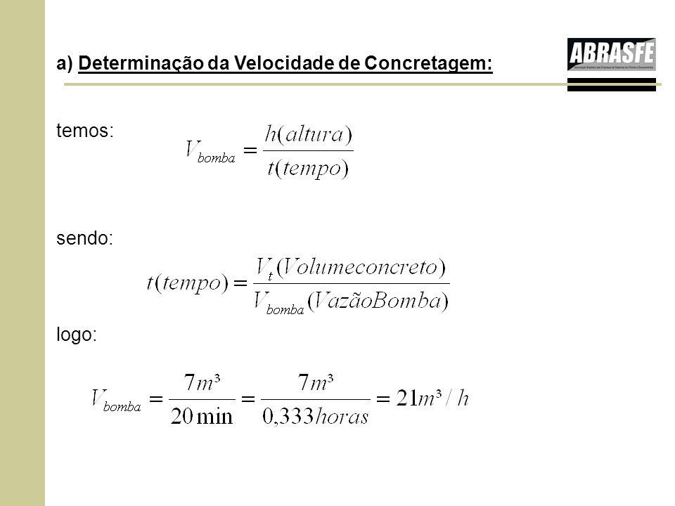 a) Determinação da Velocidade de Concretagem: