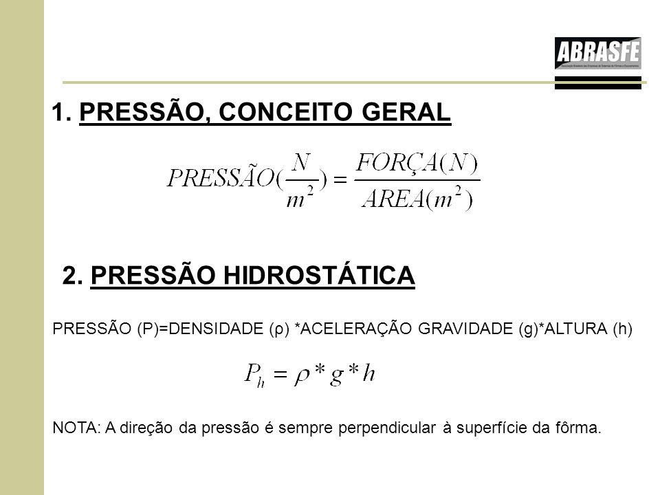1. PRESSÃO, CONCEITO GERAL