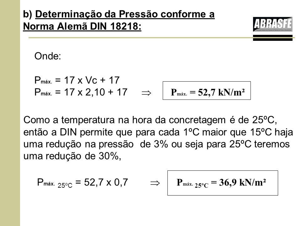 b) Determinação da Pressão conforme a Norma Alemã DIN 18218: