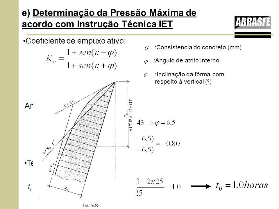 e) Determinação da Pressão Máxima de acordo com Instrução Técnica IET
