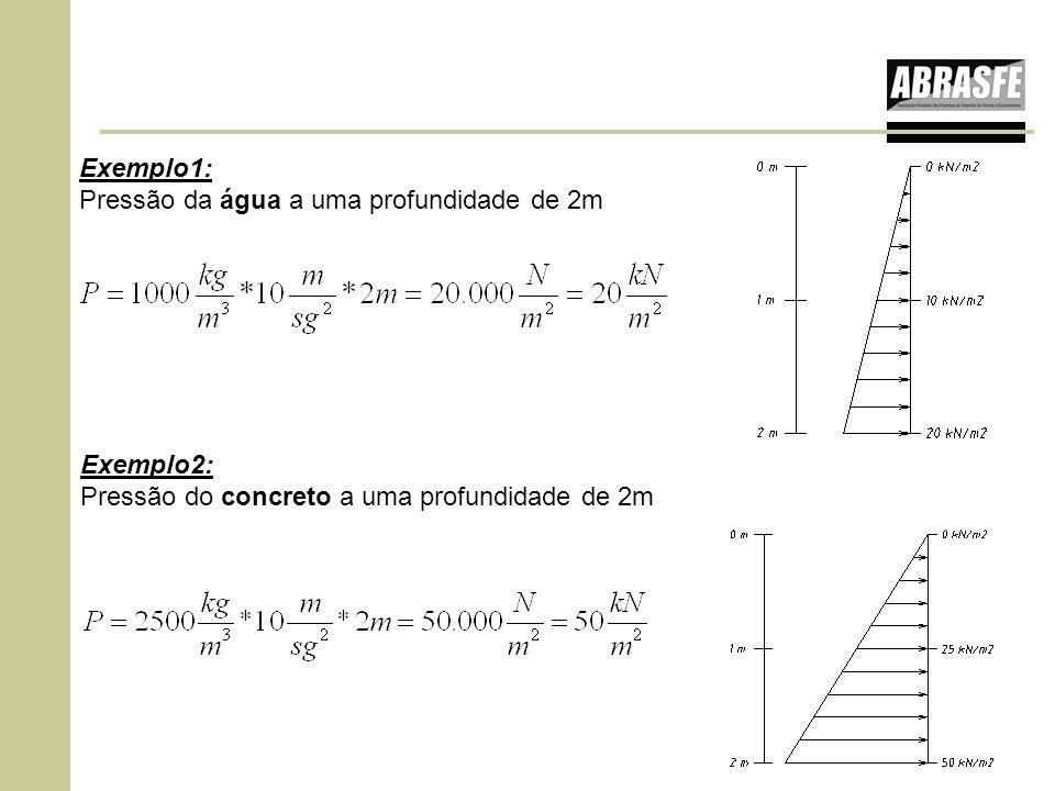 Exemplo1: Pressão da água a uma profundidade de 2m.