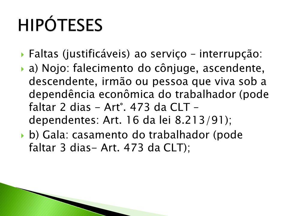 HIPÓTESES Faltas (justificáveis) ao serviço – interrupção: