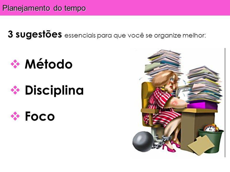 Método Disciplina Foco