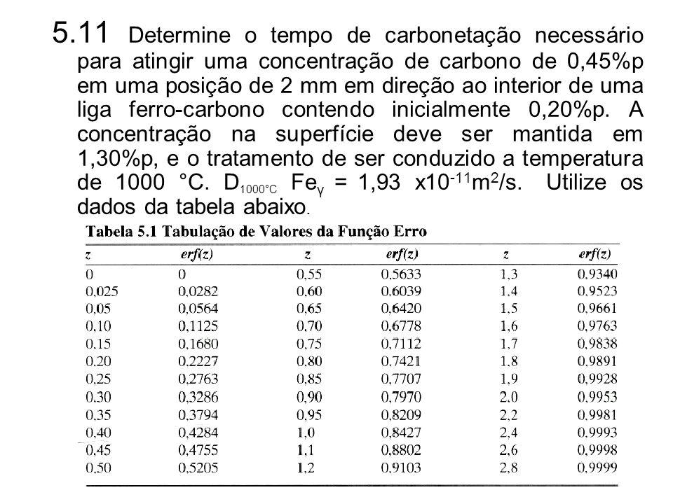5.11 Determine o tempo de carbonetação necessário para atingir uma concentração de carbono de 0,45%p em uma posição de 2 mm em direção ao interior de uma liga ferro-carbono contendo inicialmente 0,20%p.