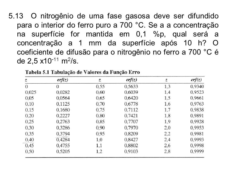 5.13 O nitrogênio de uma fase gasosa deve ser difundido para o interior do ferro puro a 700 °C.