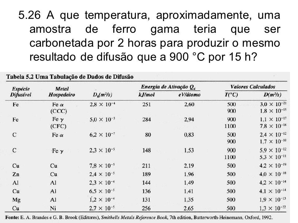 5.26 A que temperatura, aproximadamente, uma amostra de ferro gama teria que ser carbonetada por 2 horas para produzir o mesmo resultado de difusão que a 900 °C por 15 h