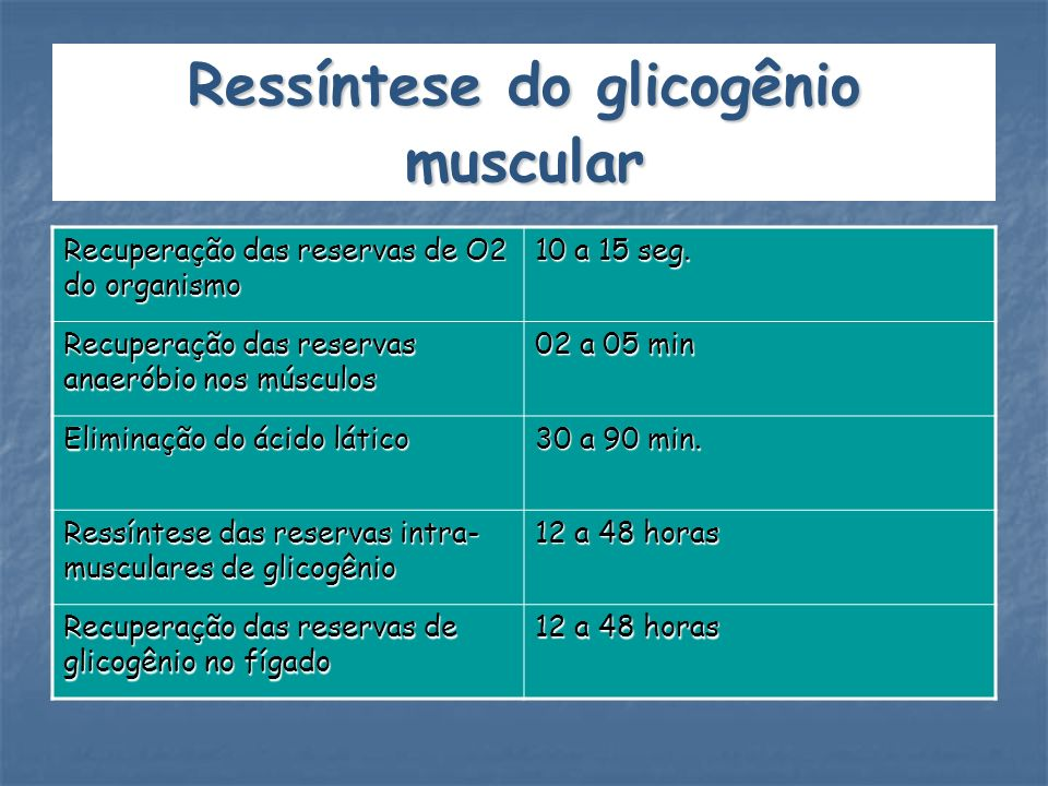 Ressíntese do glicogênio muscular