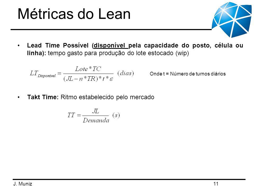 Métricas do Lean Lead Time Possível (disponível pela capacidade do posto, célula ou linha): tempo gasto para produção do lote estocado (wip)