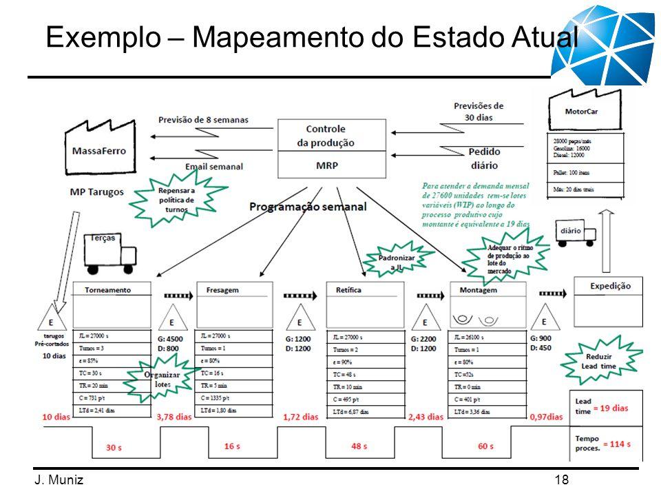 Exemplo – Mapeamento do Estado Atual