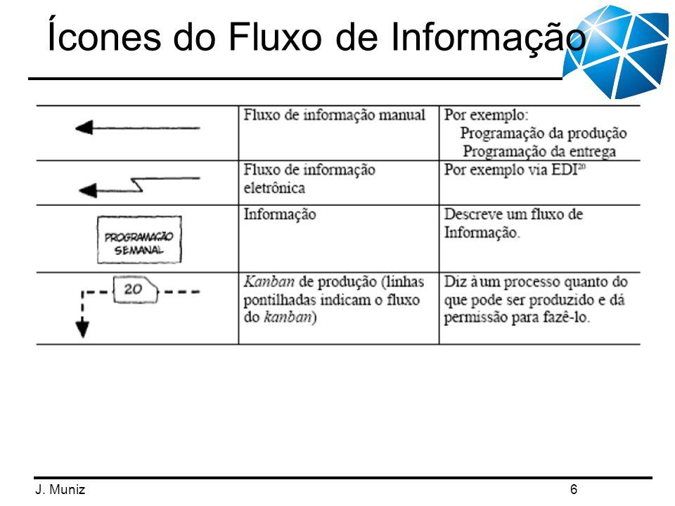 Ícones do Fluxo de Informação