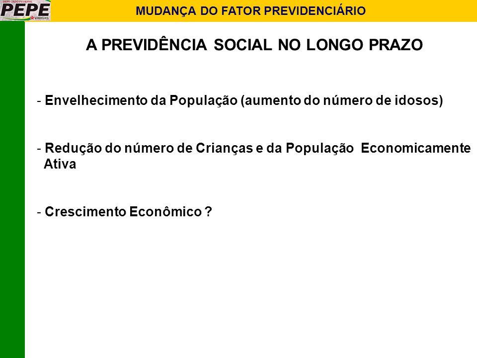 MUDANÇA DO FATOR PREVIDENCIÁRIO A PREVIDÊNCIA SOCIAL NO LONGO PRAZO