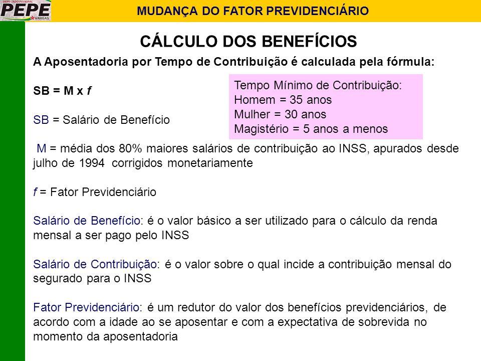 MUDANÇA DO FATOR PREVIDENCIÁRIO CÁLCULO DOS BENEFÍCIOS