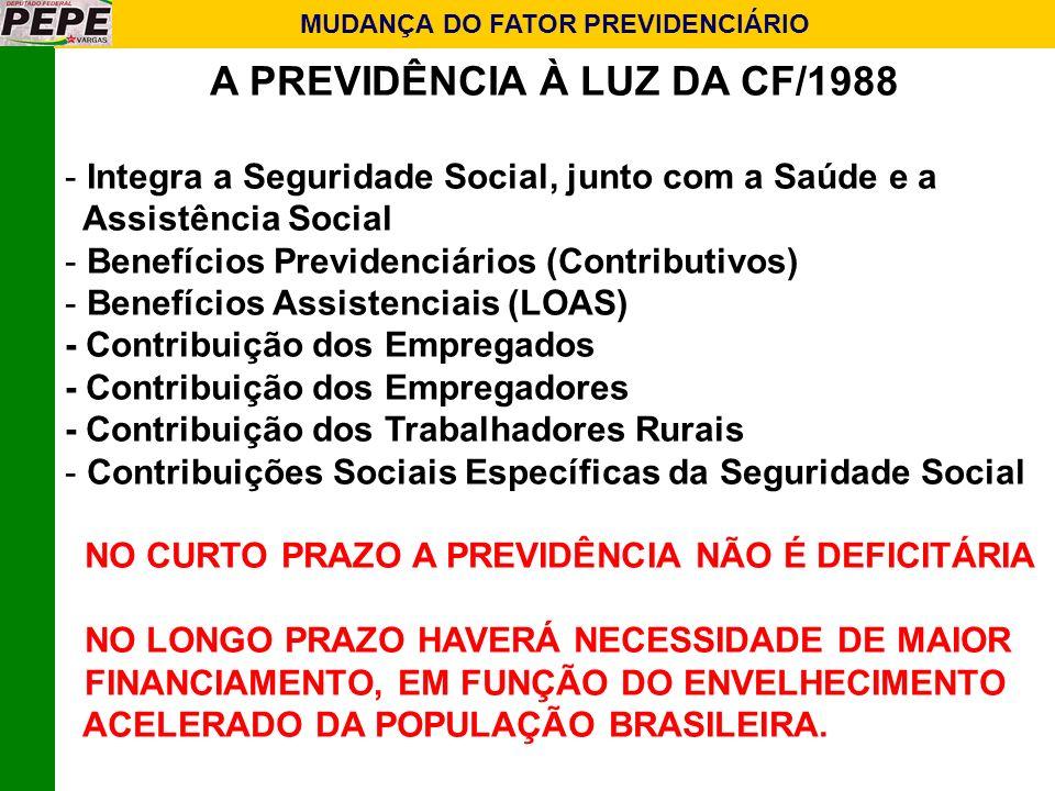 MUDANÇA DO FATOR PREVIDENCIÁRIO A PREVIDÊNCIA À LUZ DA CF/1988