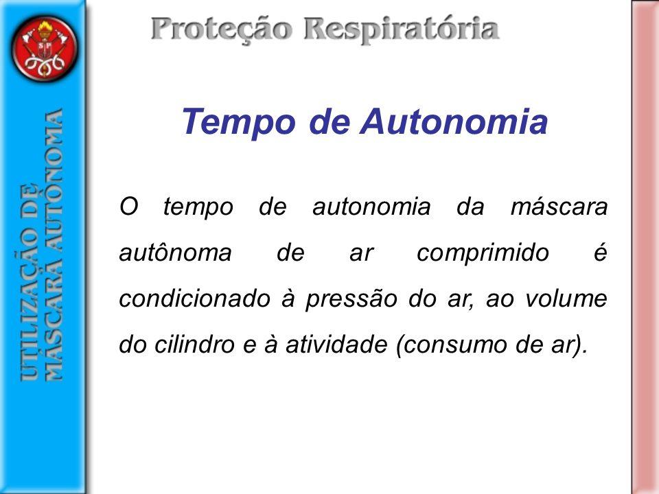 Tempo de Autonomia