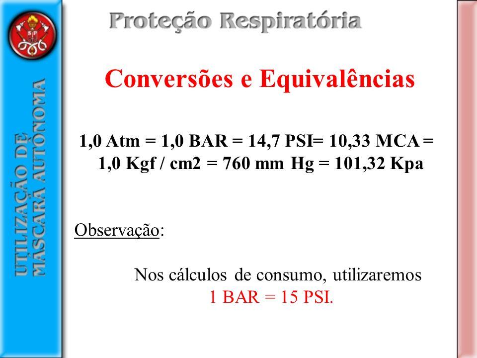 Nos cálculos de consumo, utilizaremos 1 BAR = 15 PSI.