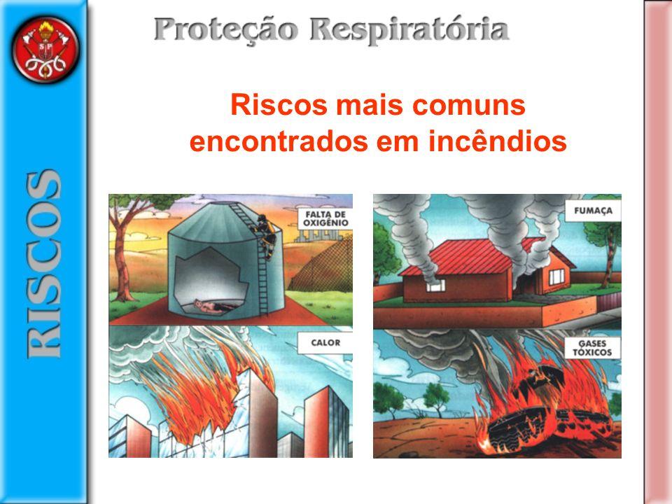 Riscos mais comuns encontrados em incêndios