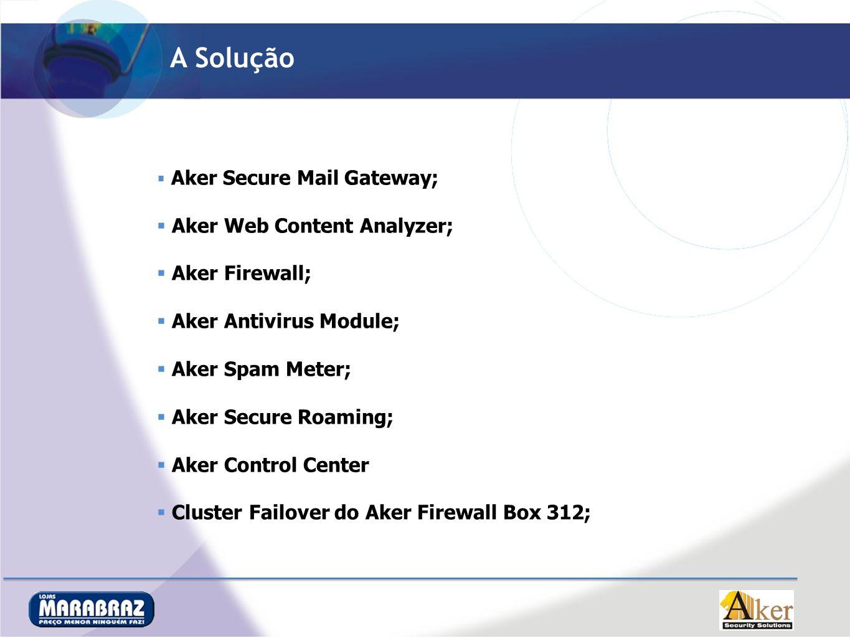 A Solução Aker Web Content Analyzer; Aker Firewall;