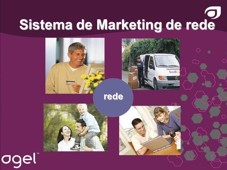 Sistema de Marketing de rede