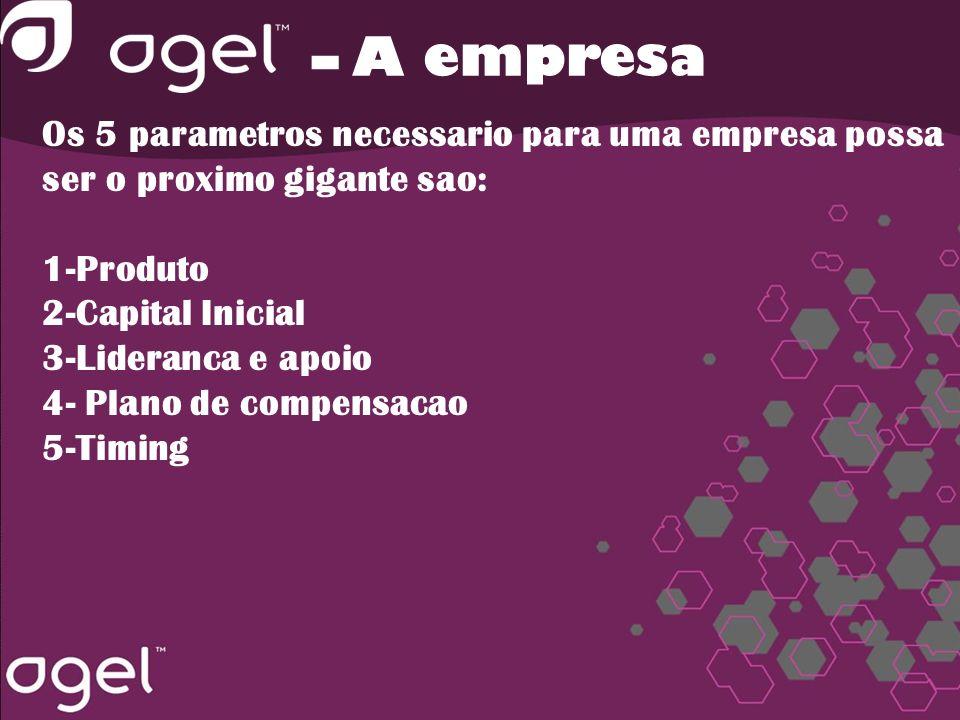 – A empresa Os 5 parametros necessario para uma empresa possa ser o proximo gigante sao: 1-Produto.