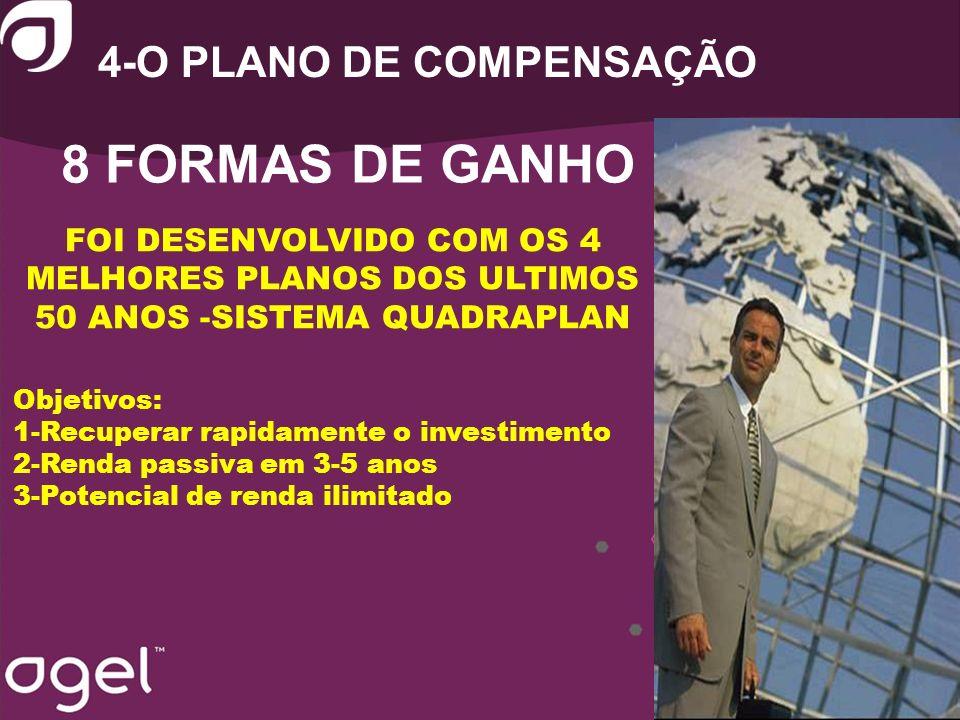 4-O PLANO DE COMPENSAÇÃO