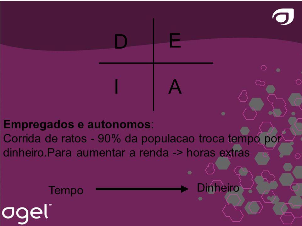 D E I A Empregados e autonomos:
