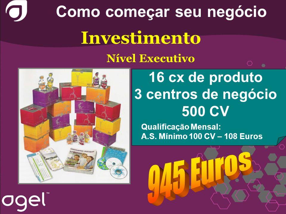 Investimento Como começar seu negócio 16 cx de produto