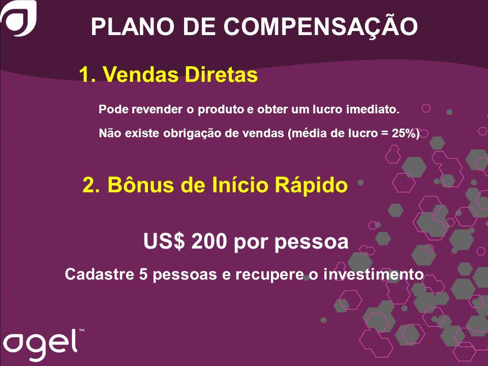 PLANO DE COMPENSAÇÃO Vendas Diretas 2. Bônus de Início Rápido