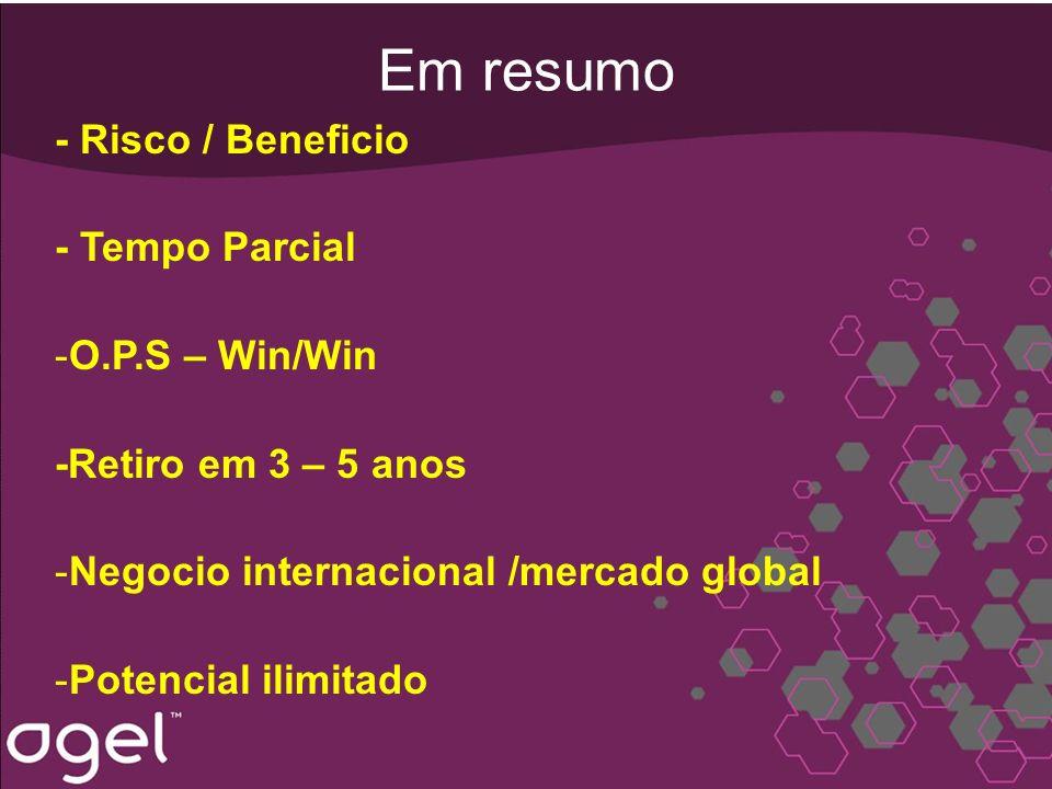 Em resumo - Risco / Beneficio - Tempo Parcial O.P.S – Win/Win
