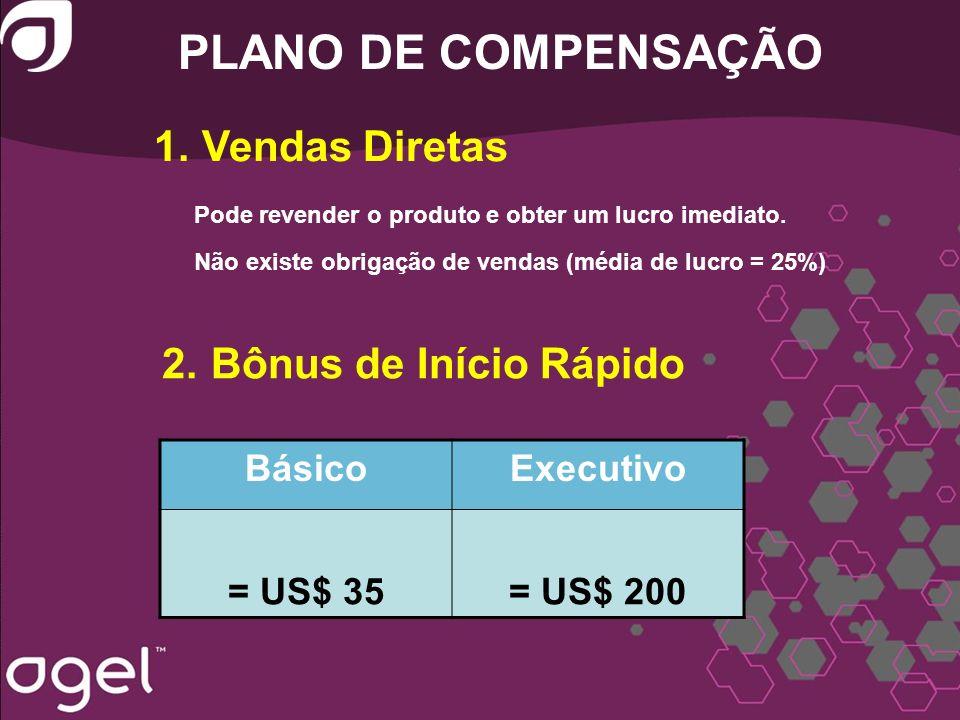 PLANO DE COMPENSAÇÃO Vendas Diretas 2. Bônus de Início Rápido Básico