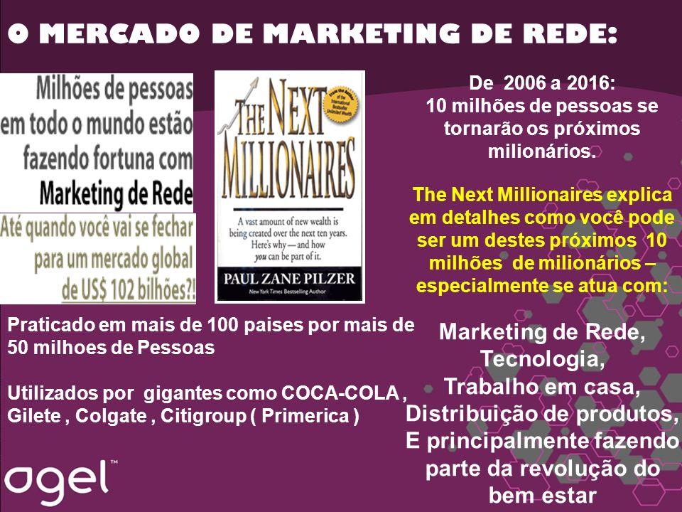 O MERCADO DE MARKETING DE REDE: