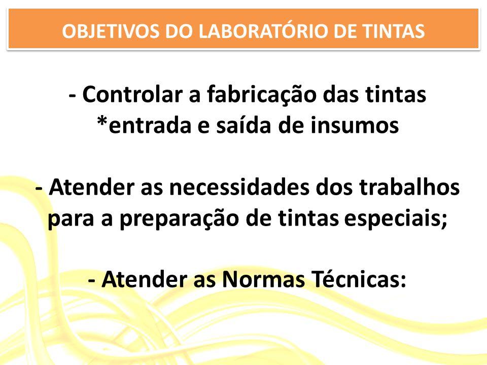 OBJETIVOS DO LABORATÓRIO DE TINTAS
