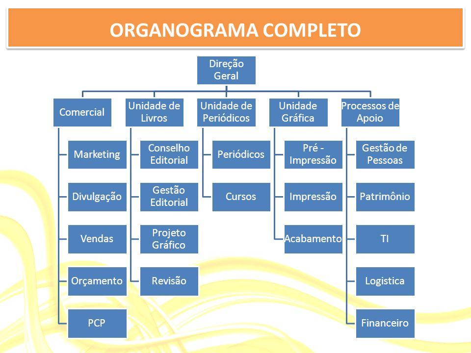 ORGANOGRAMA COMPLETO Direção Geral Comercial Marketing Divulgação