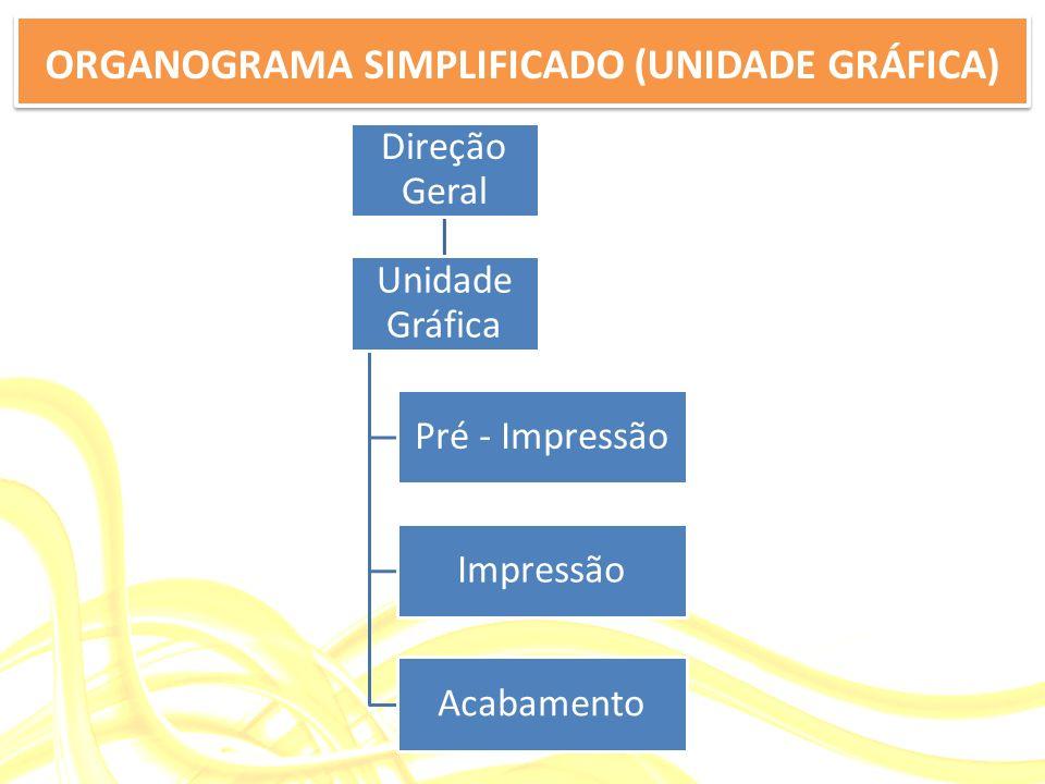ORGANOGRAMA SIMPLIFICADO (UNIDADE GRÁFICA)