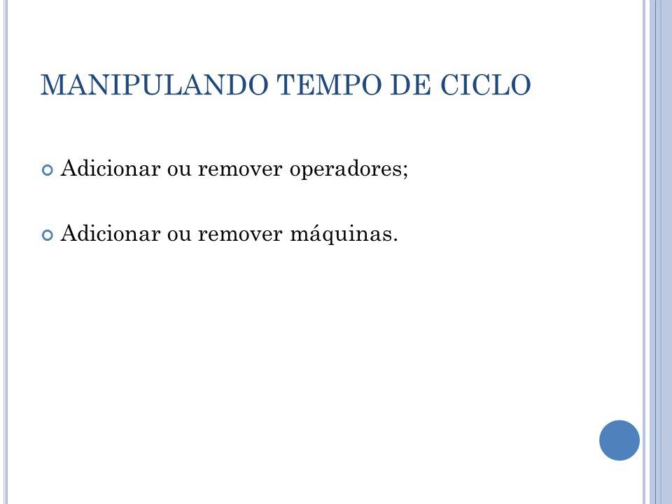 MANIPULANDO TEMPO DE CICLO
